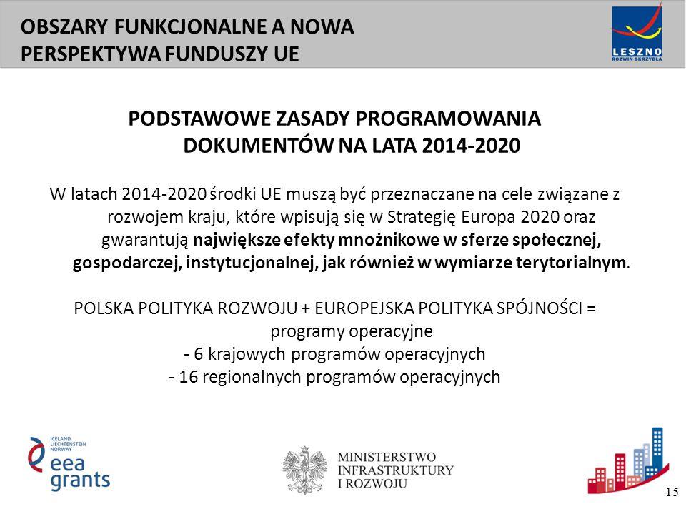 PODSTAWOWE ZASADY PROGRAMOWANIA DOKUMENTÓW NA LATA 2014-2020
