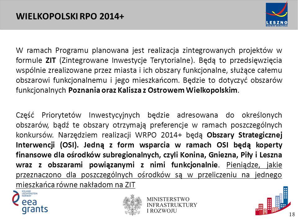 WIELKOPOLSKI RPO 2014+