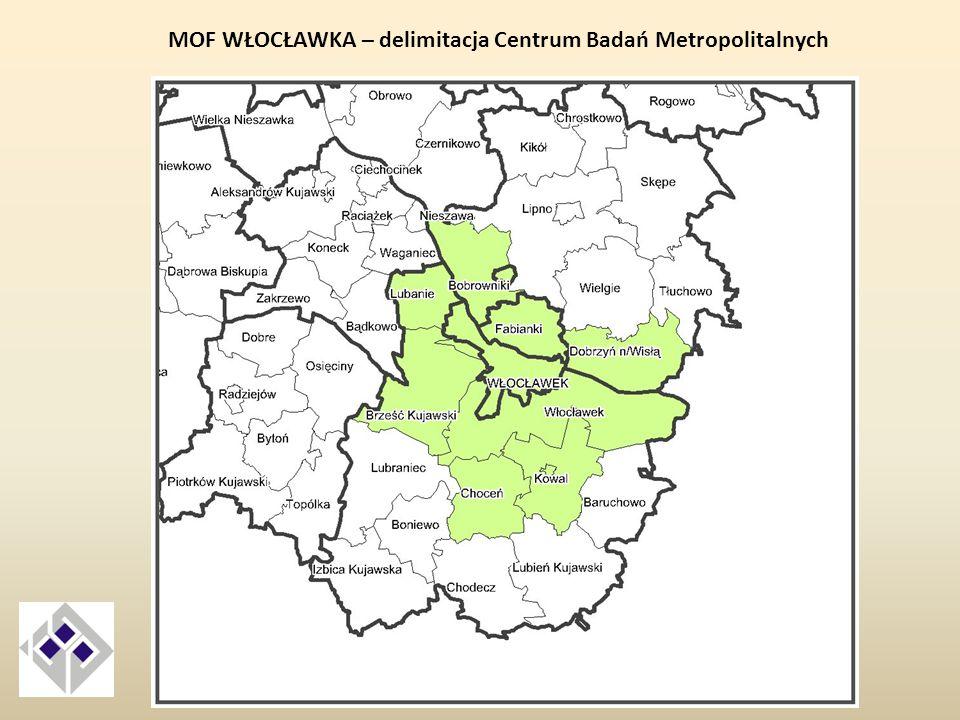 MOF WŁOCŁAWKA – delimitacja Centrum Badań Metropolitalnych