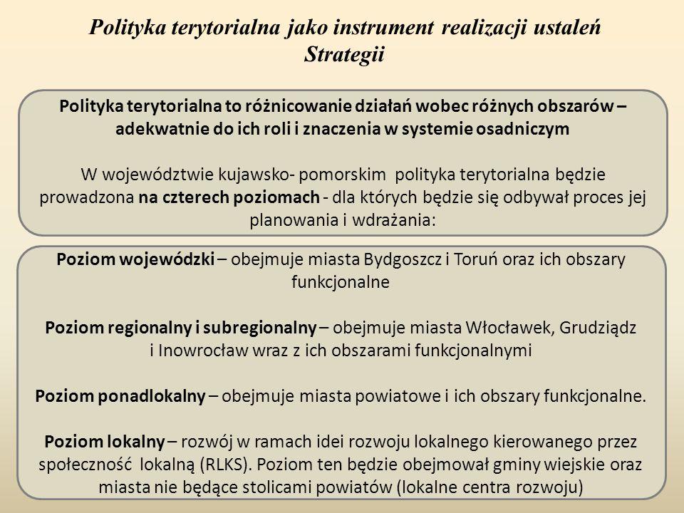 Polityka terytorialna jako instrument realizacji ustaleń Strategii