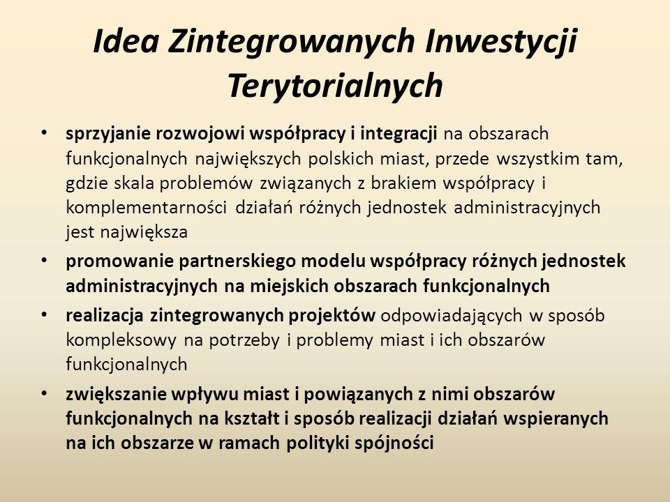 Idea Zintegrowanych Inwestycji Terytorialnych