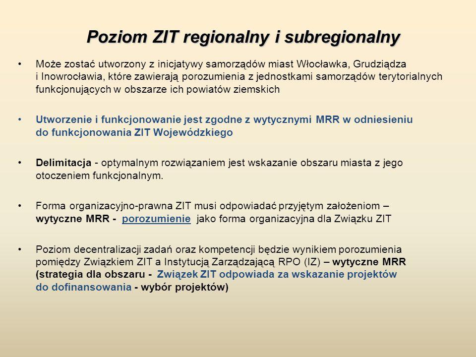 Poziom ZIT regionalny i subregionalny