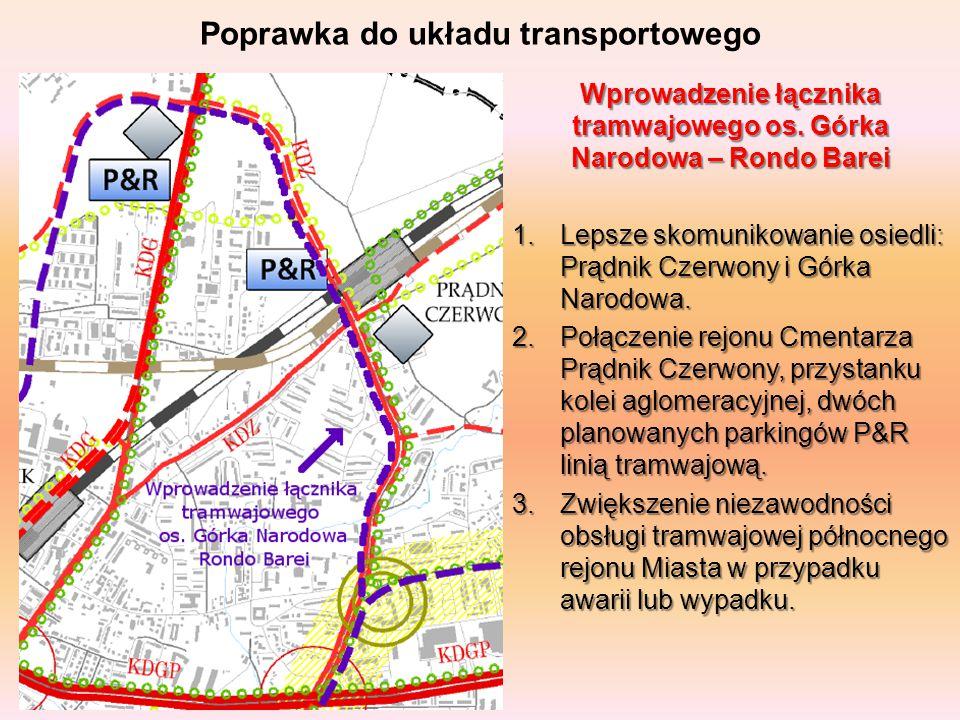 Poprawka do układu transportowego