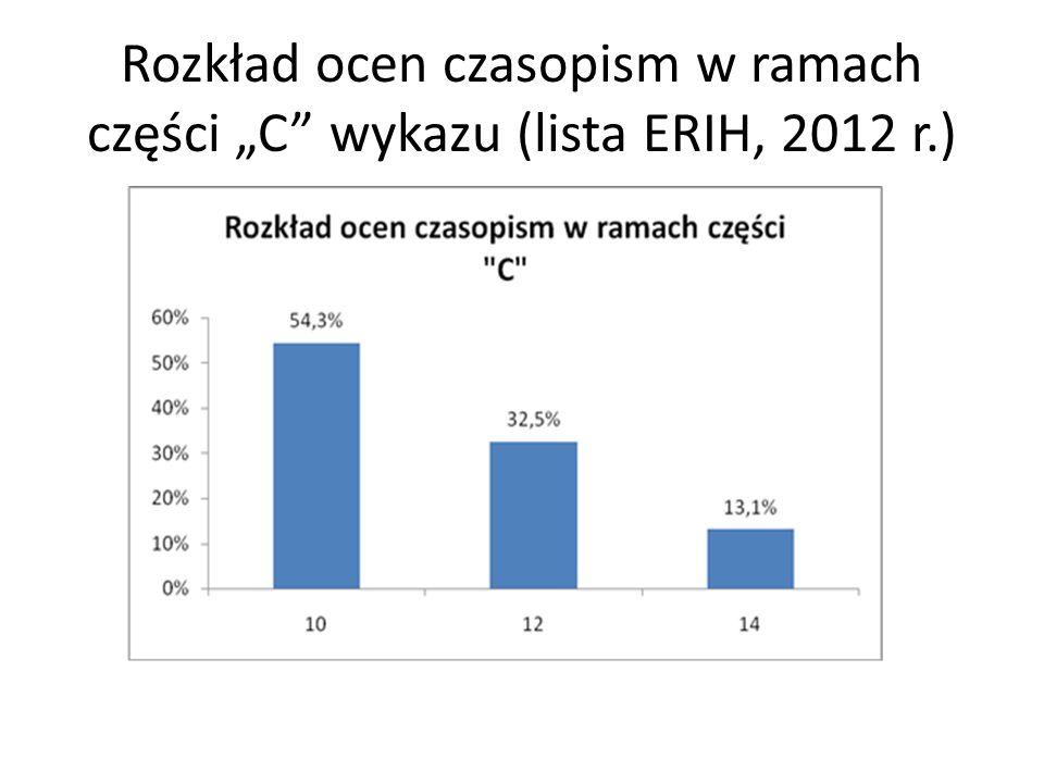 """Rozkład ocen czasopism w ramach części """"C wykazu (lista ERIH, 2012 r"""