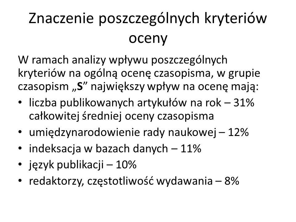 Znaczenie poszczególnych kryteriów oceny
