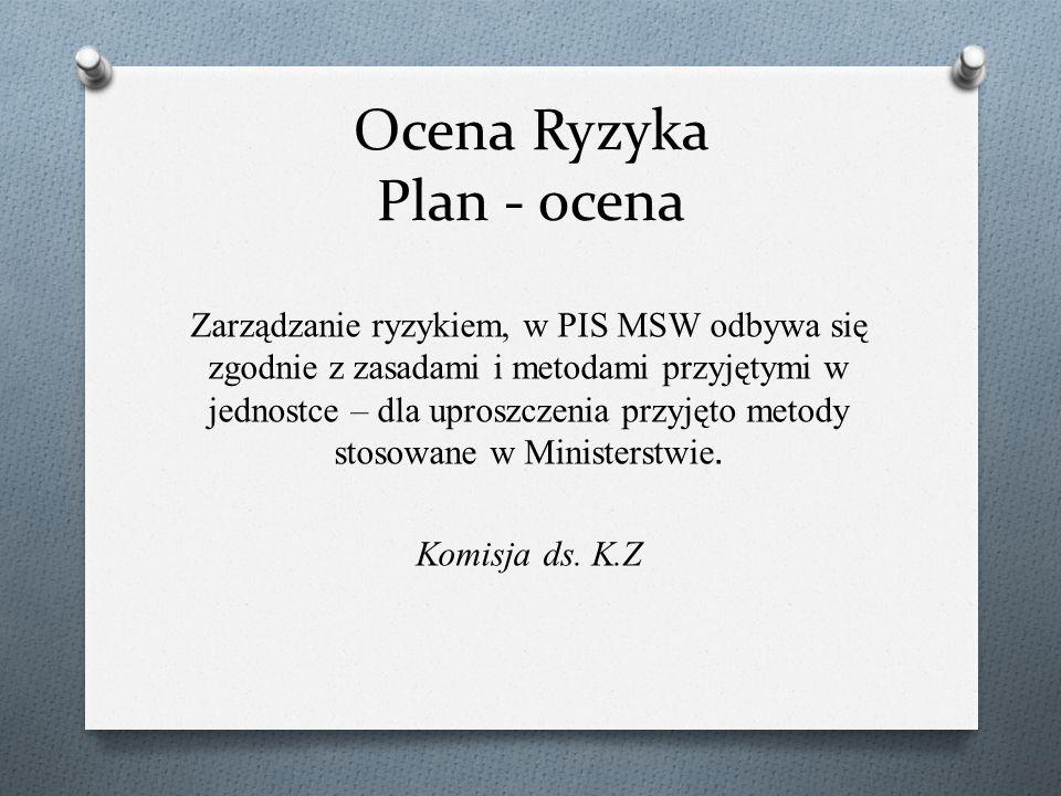 Ocena Ryzyka Plan - ocena