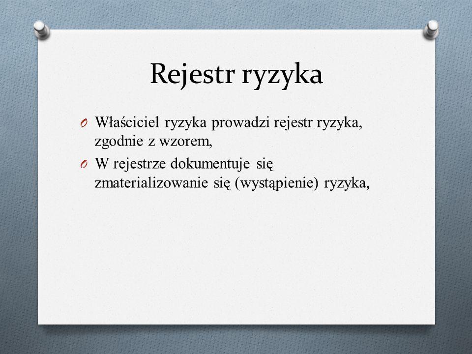 Rejestr ryzyka Właściciel ryzyka prowadzi rejestr ryzyka, zgodnie z wzorem, W rejestrze dokumentuje się zmaterializowanie się (wystąpienie) ryzyka,