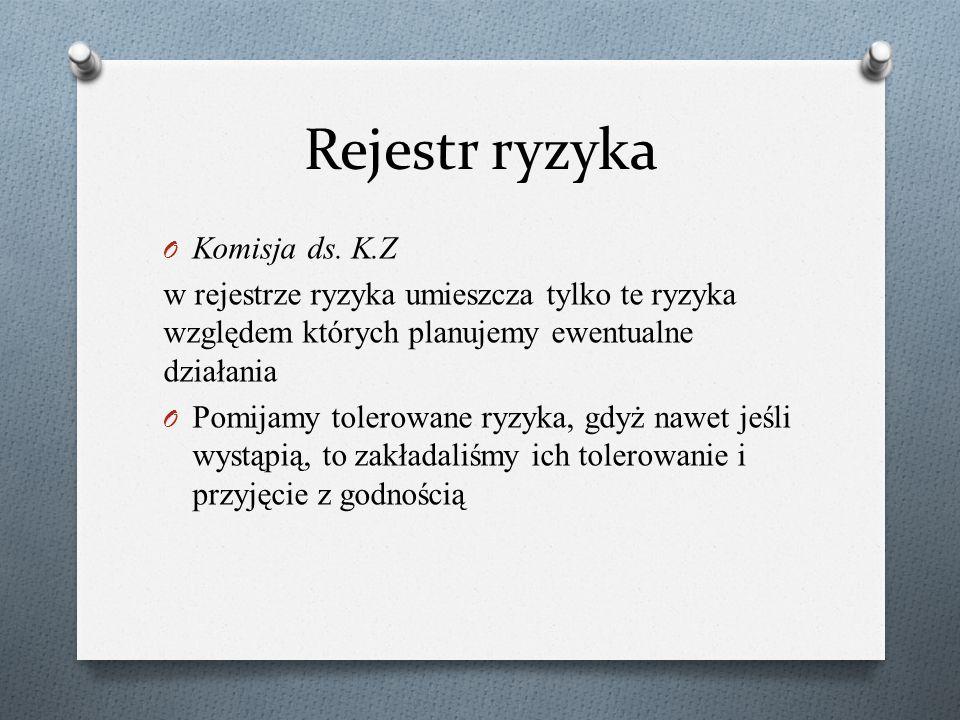Rejestr ryzyka Komisja ds. K.Z