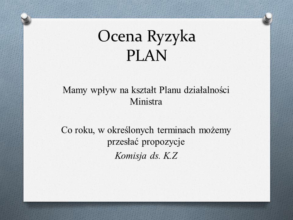 Ocena Ryzyka PLAN Mamy wpływ na kształt Planu działalności Ministra Co roku, w określonych terminach możemy przesłać propozycje Komisja ds.