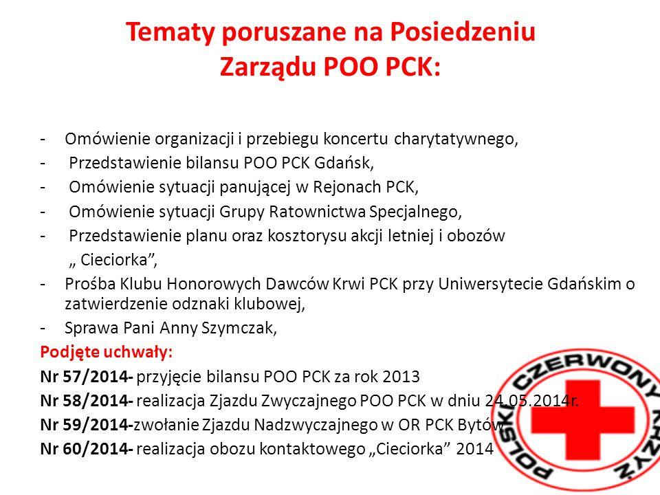 Tematy poruszane na Posiedzeniu Zarządu POO PCK: