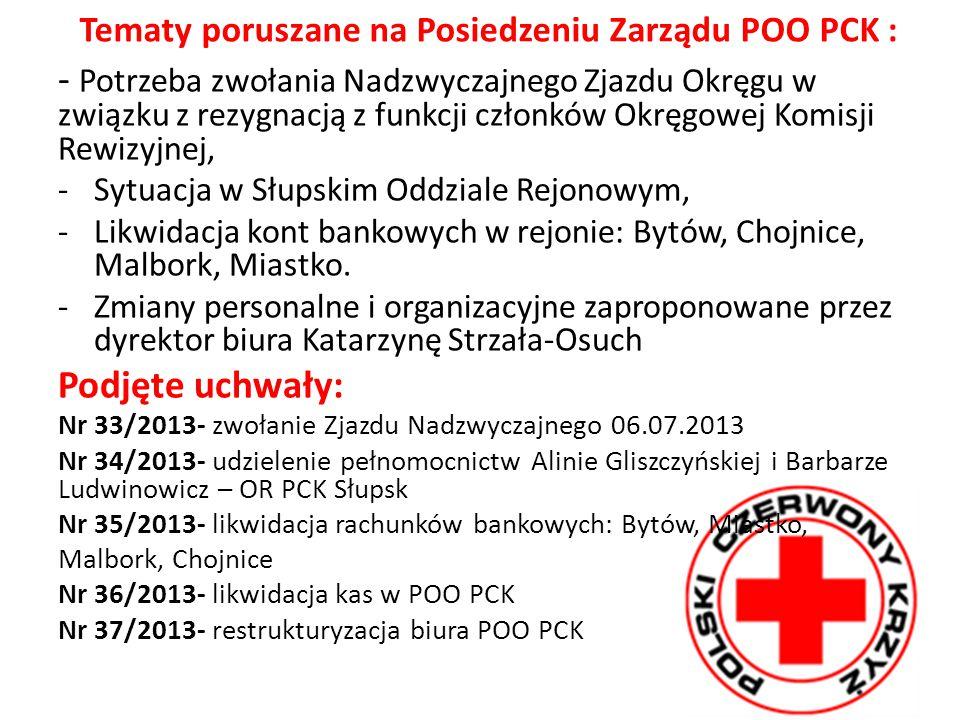 Tematy poruszane na Posiedzeniu Zarządu POO PCK :