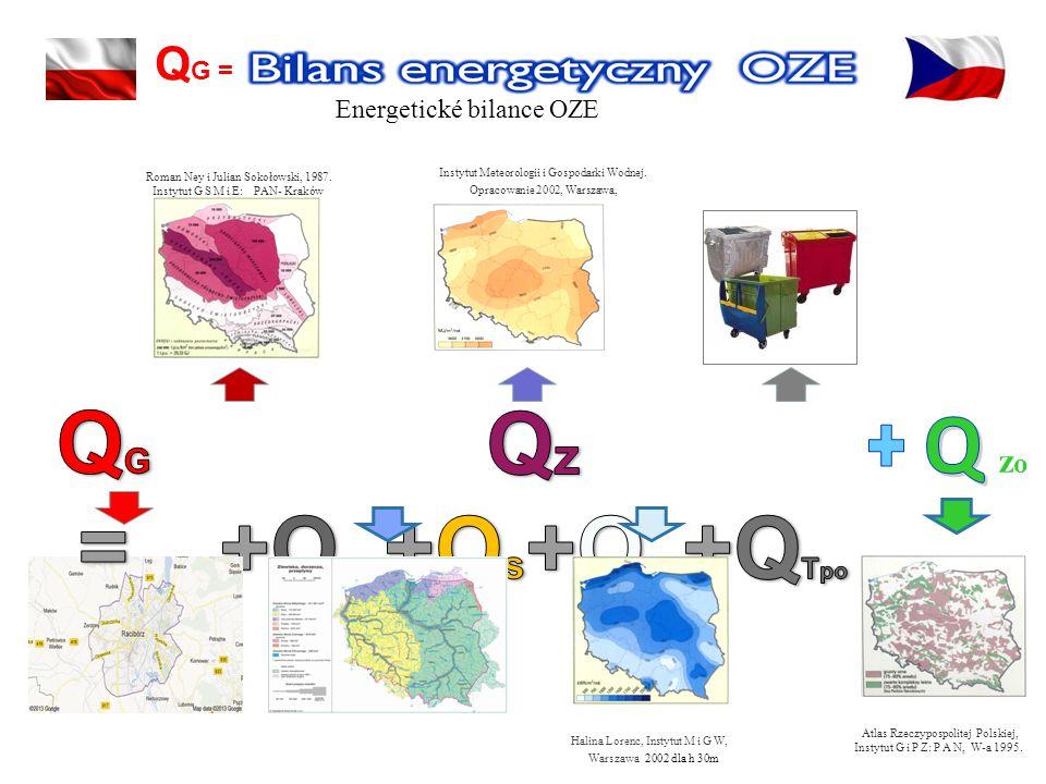 QG= Qz +Qwo+Qs+Qwi+QTpo