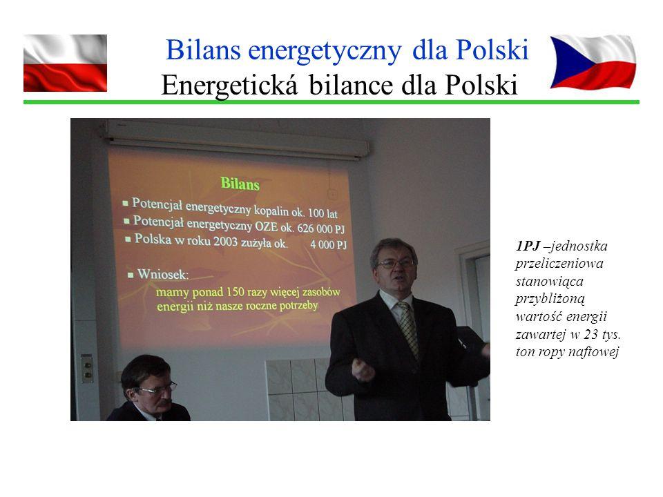 Bilans energetyczny dla Polski Energetická bilance dla Polski