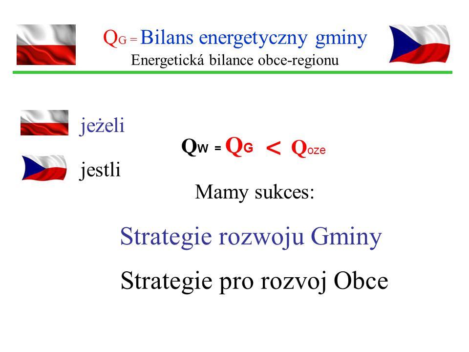 QG = Bilans energetyczny gminy Energetická bilance obce-regionu