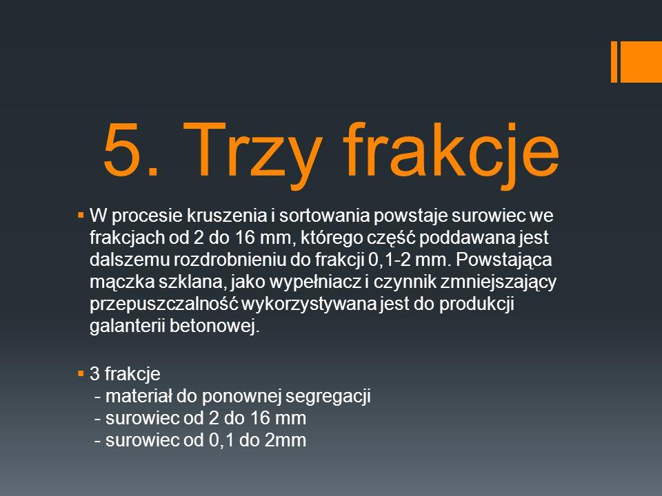 5. Trzy frakcje