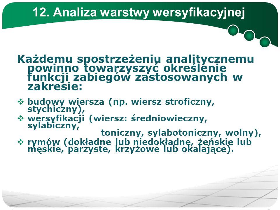 12. Analiza warstwy wersyfikacyjnej