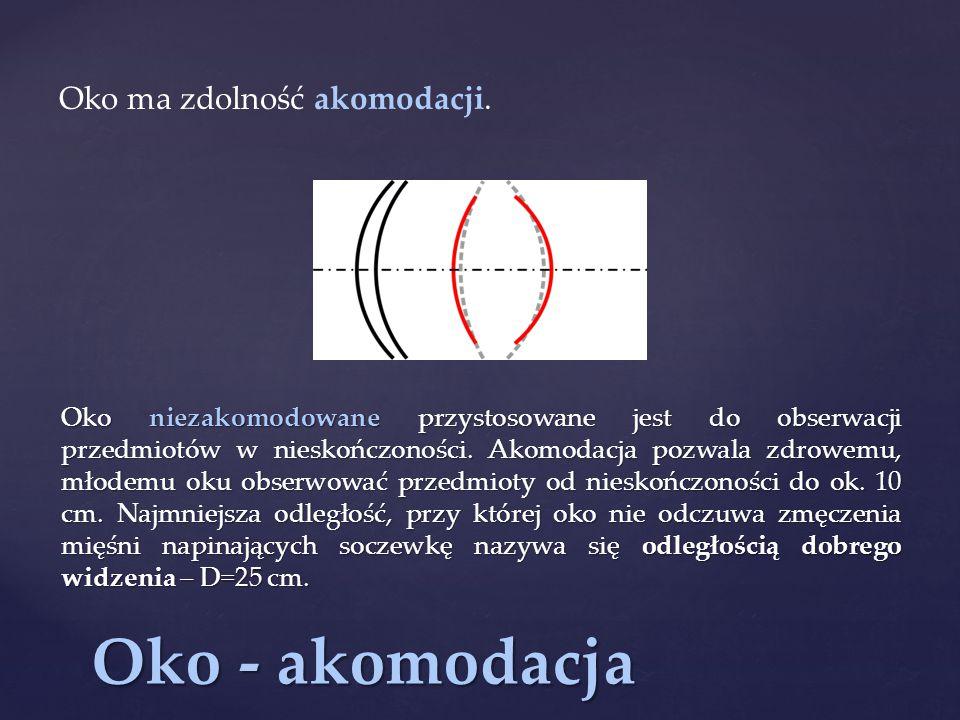 Oko - akomodacja Oko ma zdolność akomodacji.