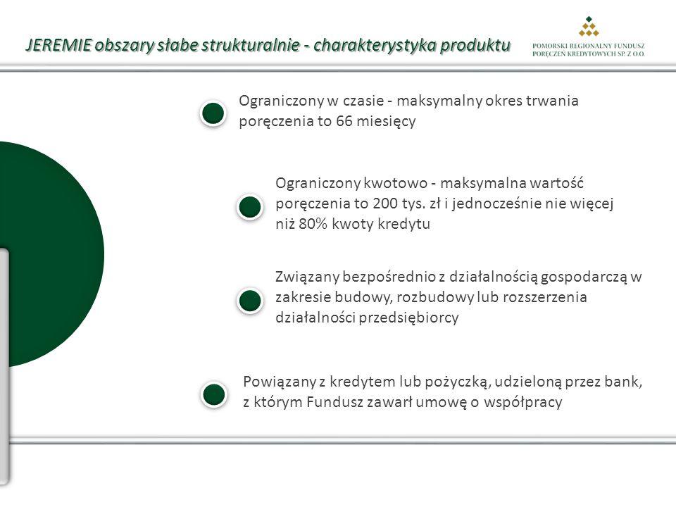 JEREMIE obszary słabe strukturalnie - charakterystyka produktu