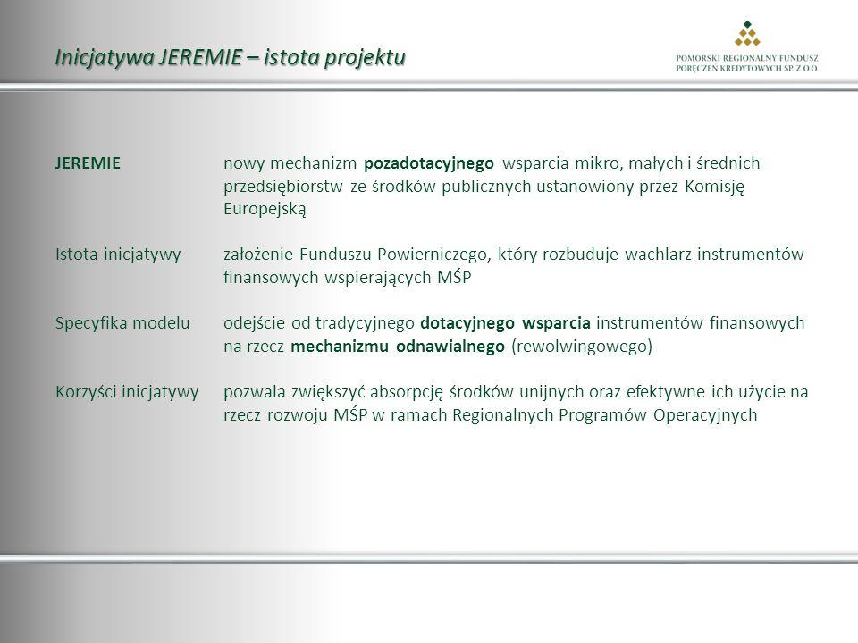 Inicjatywa JEREMIE – istota projektu