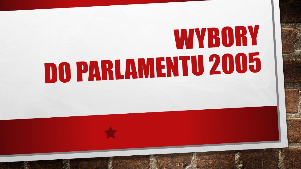 Wybory do Parlamentu 2005