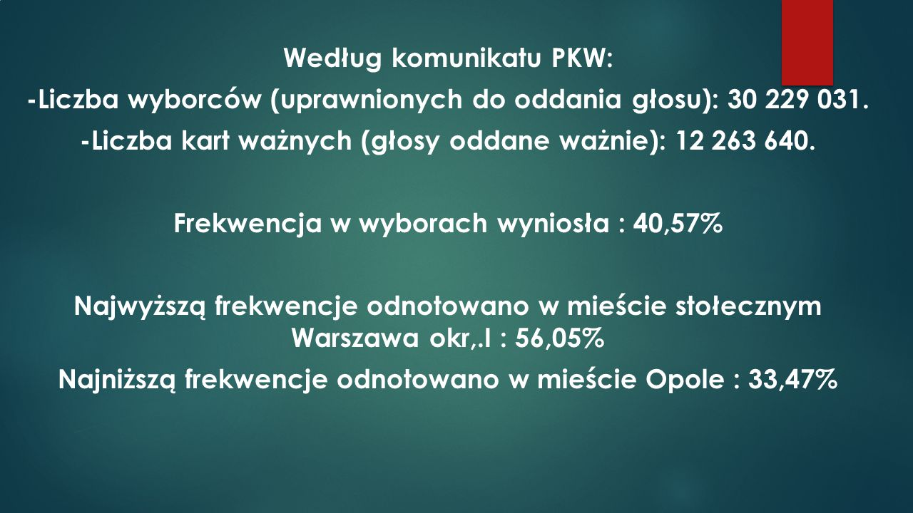 Według komunikatu PKW: