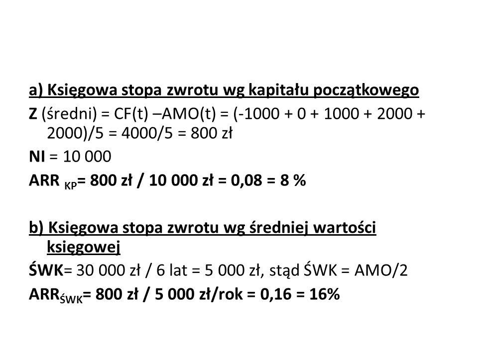 a) Księgowa stopa zwrotu wg kapitału początkowego Z (średni) = CF(t) –AMO(t) = (-1000 + 0 + 1000 + 2000 + 2000)/5 = 4000/5 = 800 zł NI = 10 000 ARR KP= 800 zł / 10 000 zł = 0,08 = 8 % b) Księgowa stopa zwrotu wg średniej wartości księgowej ŚWK= 30 000 zł / 6 lat = 5 000 zł, stąd ŚWK = AMO/2 ARRŚWK= 800 zł / 5 000 zł/rok = 0,16 = 16%