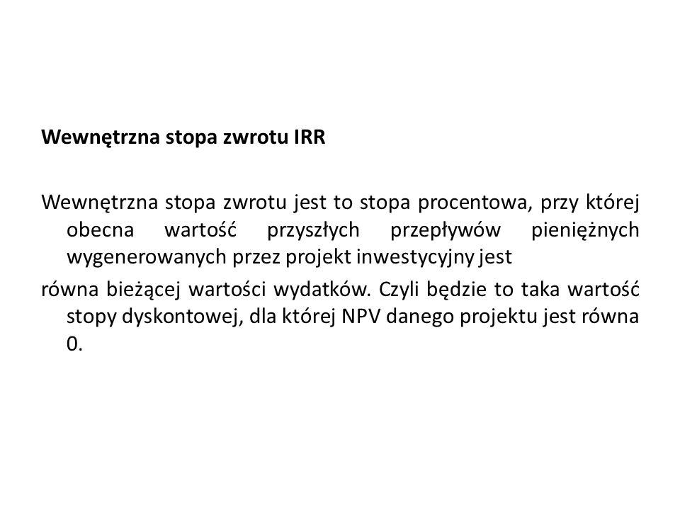 Wewnętrzna stopa zwrotu IRR