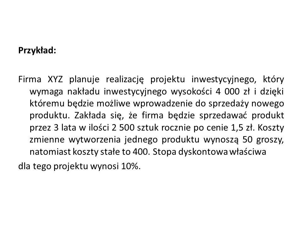 Przykład: Firma XYZ planuje realizację projektu inwestycyjnego, który wymaga nakładu inwestycyjnego wysokości 4 000 zł i dzięki któremu będzie możliwe wprowadzenie do sprzedaży nowego produktu.