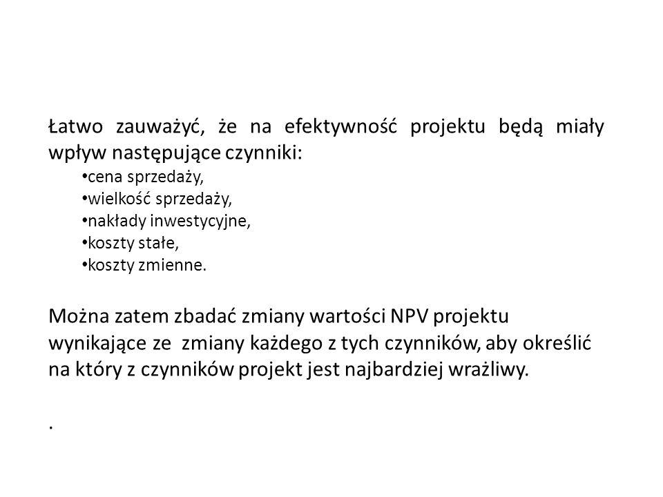 Łatwo zauważyć, że na efektywność projektu będą miały wpływ następujące czynniki: