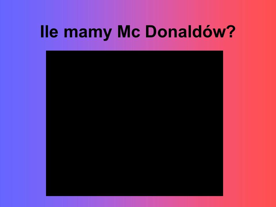 Ile mamy Mc Donaldów