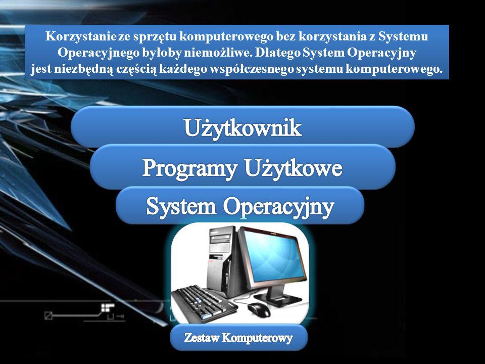 Użytkownik Programy Użytkowe System Operacyjny