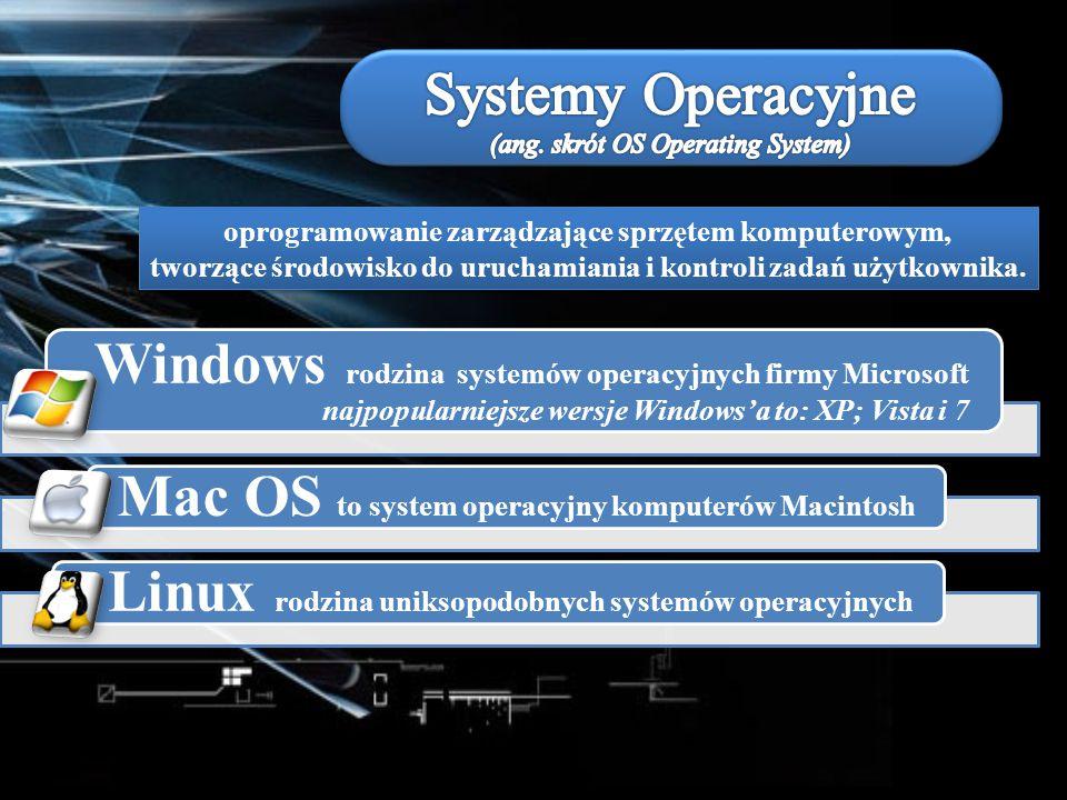 Systemy Operacyjne (ang. skrót OS Operating System)
