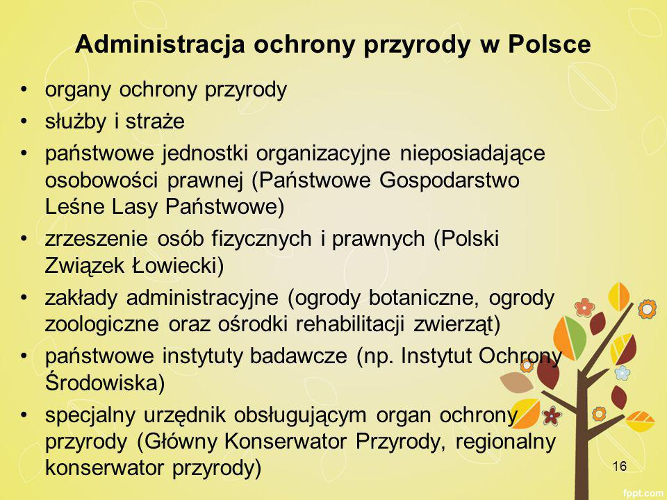 Administracja ochrony przyrody w Polsce