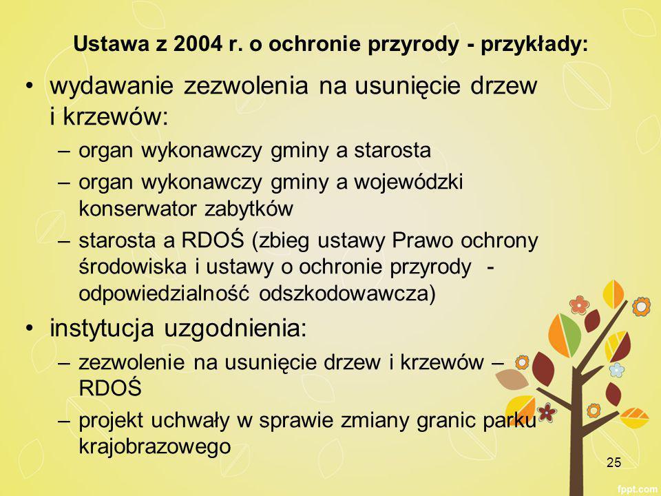 Ustawa z 2004 r. o ochronie przyrody - przykłady: