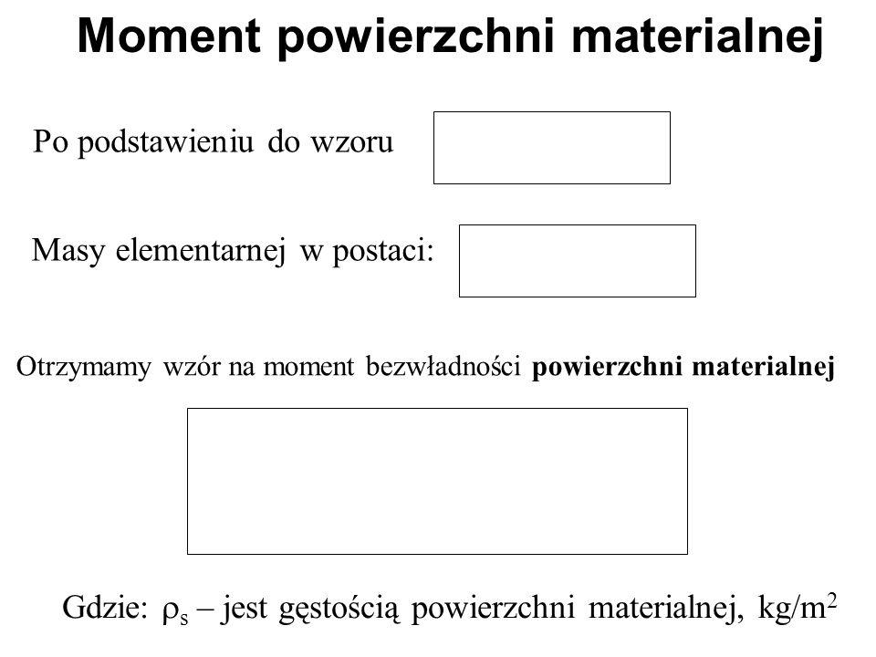 Moment powierzchni materialnej