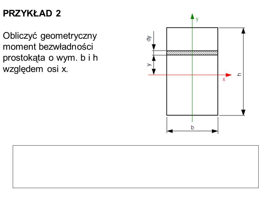 PRZYKŁAD 2 Obliczyć geometryczny moment bezwładności prostokąta o wym