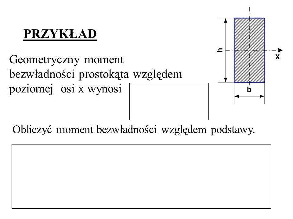 PRZYKŁAD Geometryczny moment bezwładności prostokąta względem poziomej osi x wynosi.