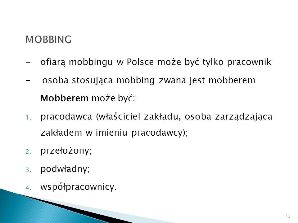 - ofiarą mobbingu w Polsce może być tylko pracownik