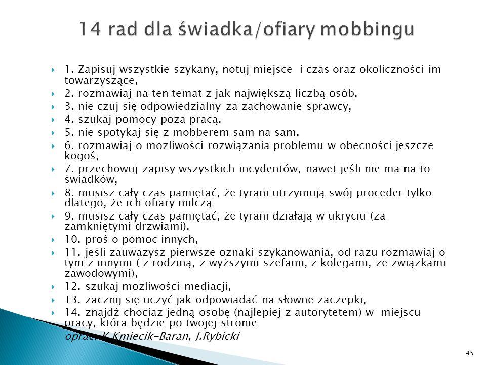 14 rad dla świadka/ofiary mobbingu