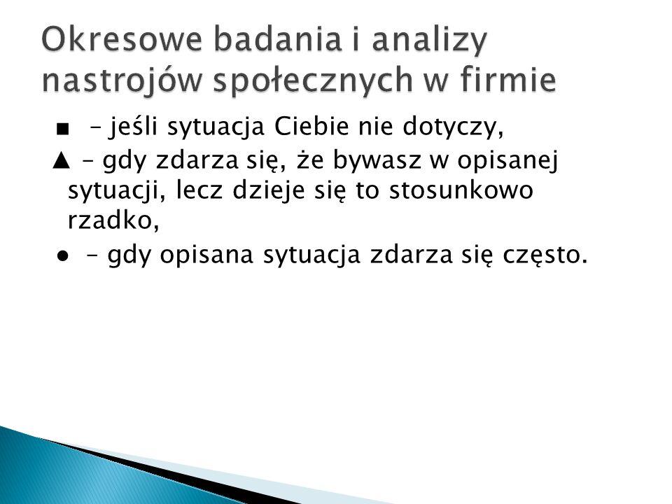 Okresowe badania i analizy nastrojów społecznych w firmie