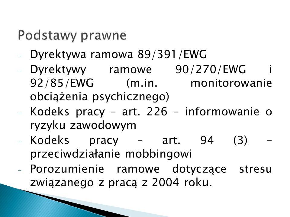 Podstawy prawne Dyrektywa ramowa 89/391/EWG
