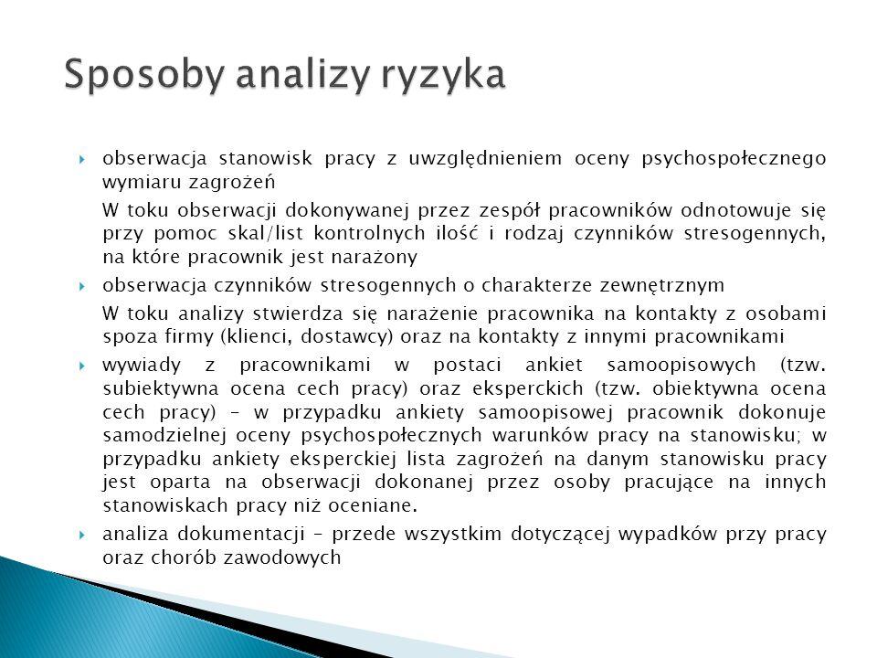 Sposoby analizy ryzyka