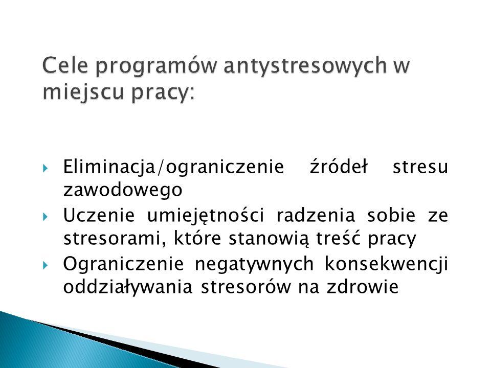 Cele programów antystresowych w miejscu pracy: