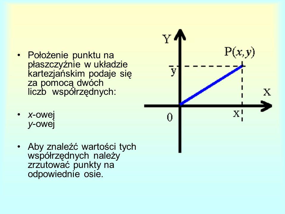 Położenie punktu na płaszczyźnie w układzie kartezjańskim podaje się za pomocą dwóch liczb współrzędnych: