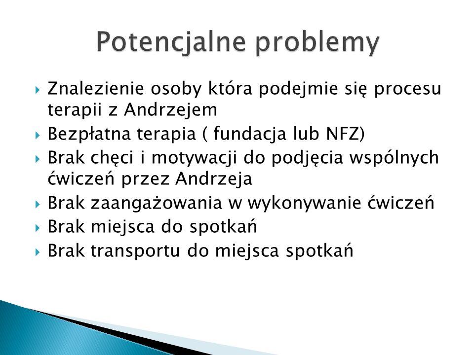 Potencjalne problemy Znalezienie osoby która podejmie się procesu terapii z Andrzejem. Bezpłatna terapia ( fundacja lub NFZ)