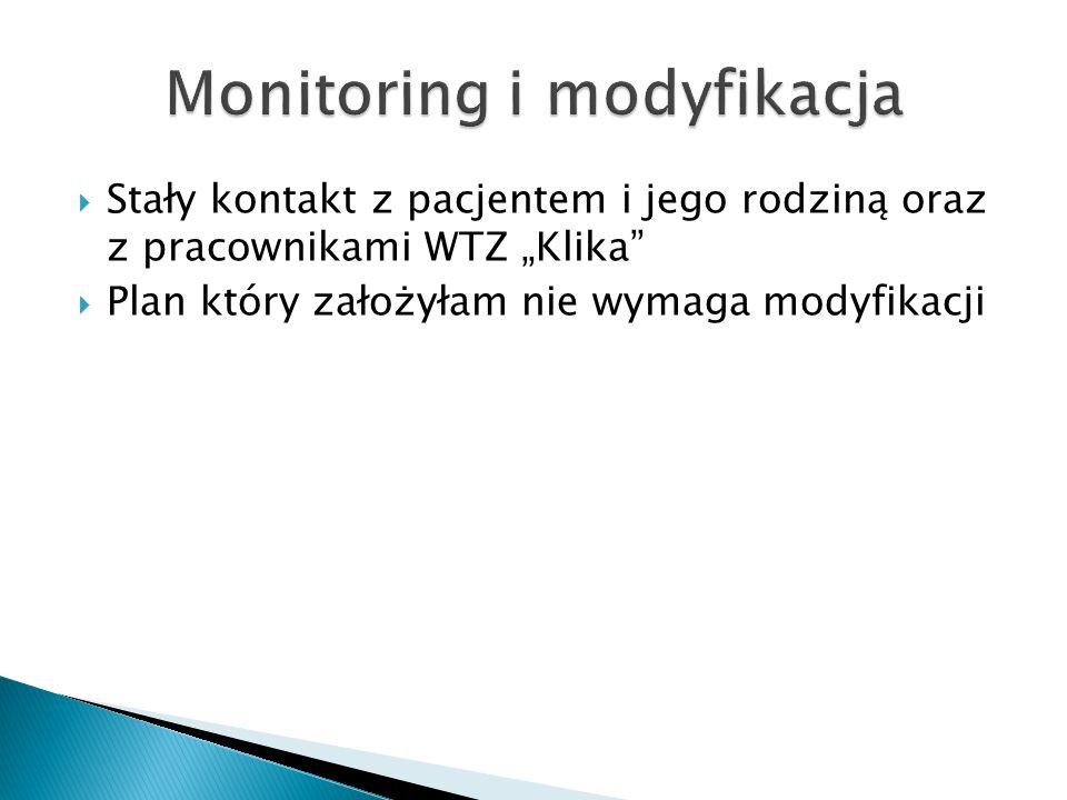 Monitoring i modyfikacja
