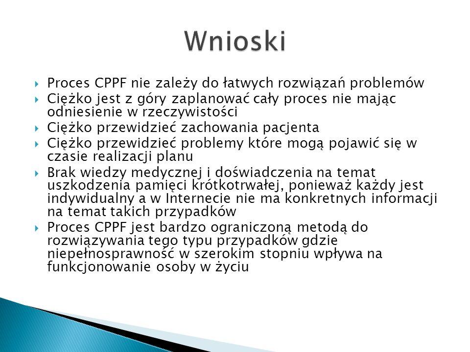 Wnioski Proces CPPF nie zależy do łatwych rozwiązań problemów