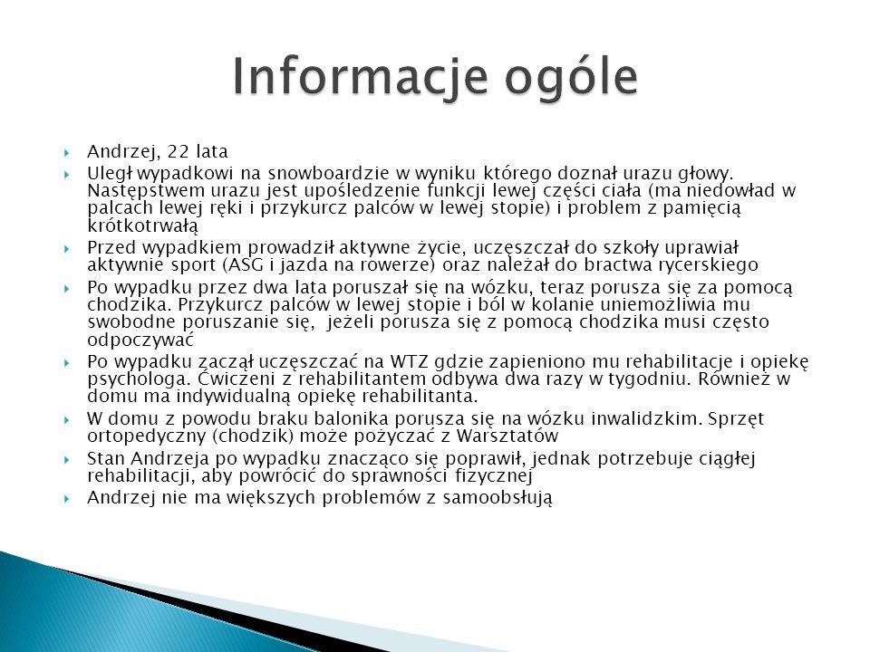 Informacje ogóle Andrzej, 22 lata