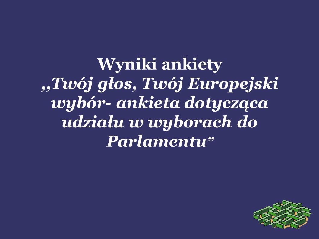 Wyniki ankiety ,,Twój głos, Twój Europejski wybór- ankieta dotycząca udziału w wyborach do Parlamentu