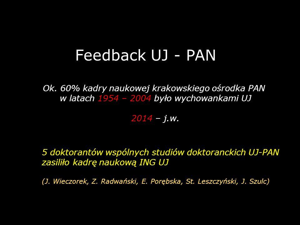 Feedback UJ - PAN Ok. 60% kadry naukowej krakowskiego ośrodka PAN